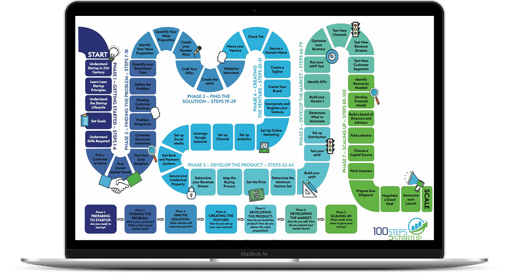 laptop open with 100 Steps roadmap